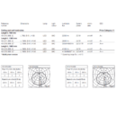 Laevalgusti RZB Planox Eco data sheet