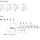 Süvisvalgusti-Flexa-Tera-2-info