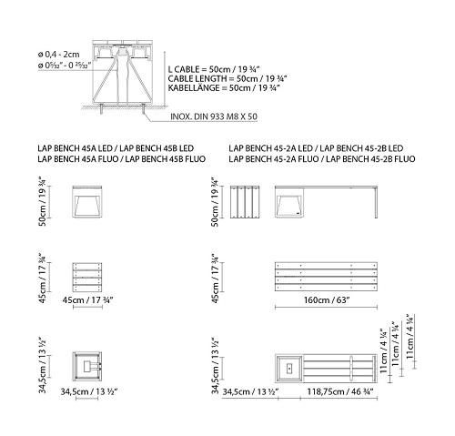 Niiskuskindel valgusti/pink Lap Bench, 2x6,8W/680lm, IP65