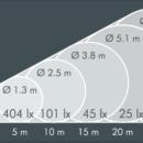 Led-valgusti Ecospot, 19W/1285lm 15*, IP65