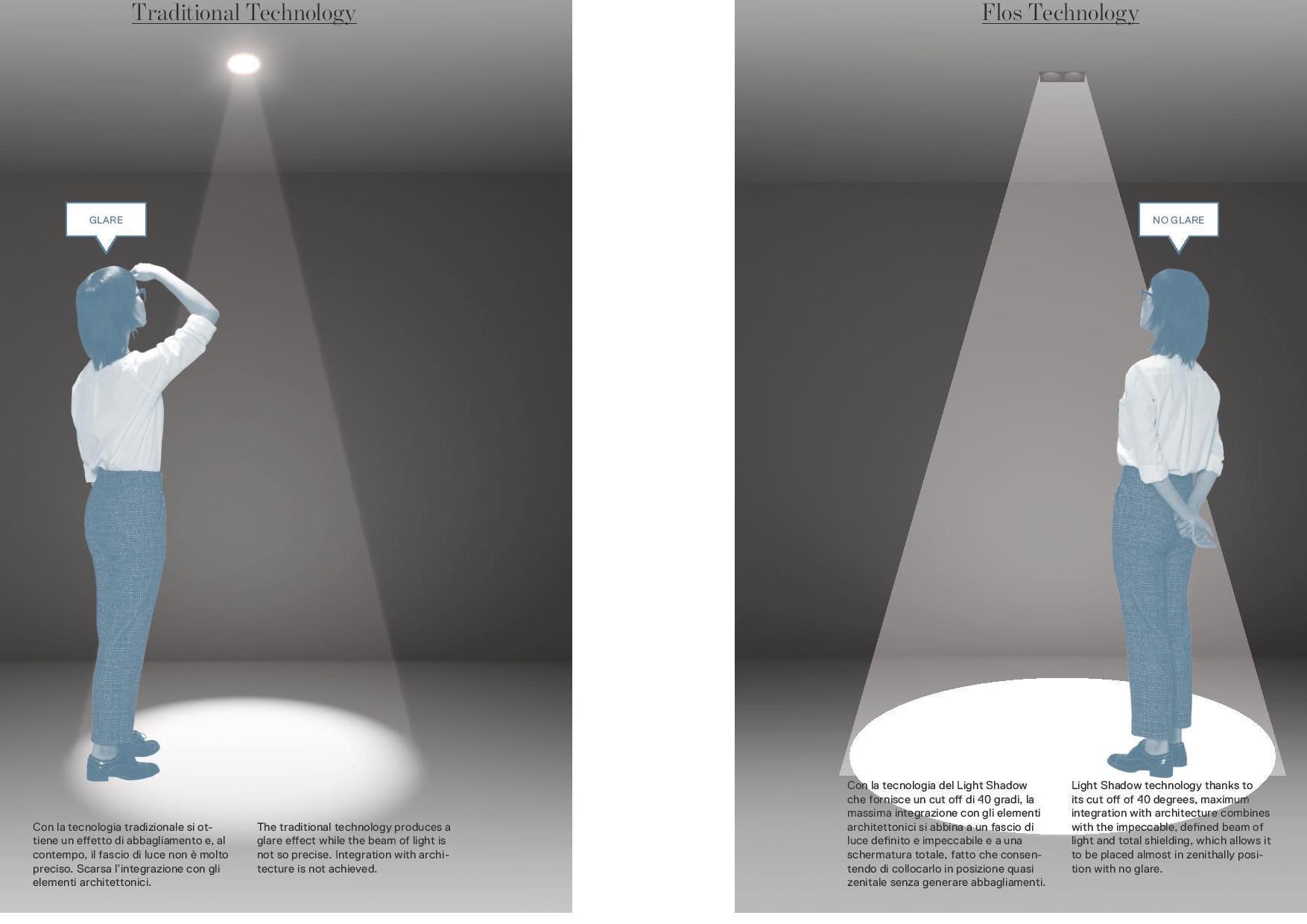 Flos_Light_Shadow_ei_pimesta